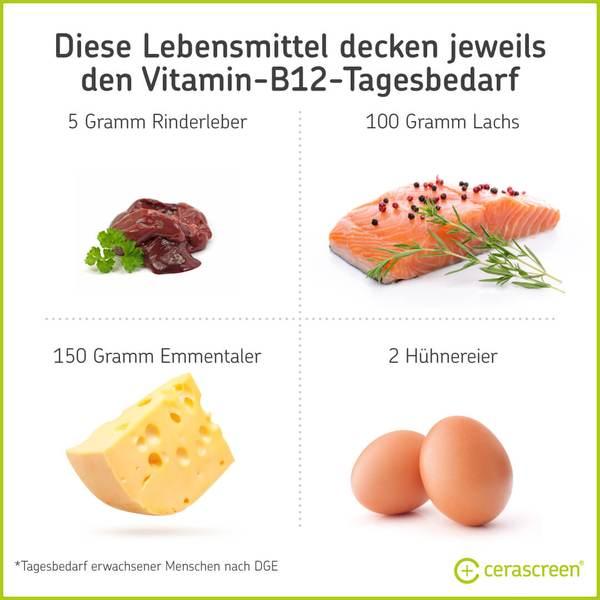 Lebensmittel, die den Tagesbedarf an Vitamin B12 decken